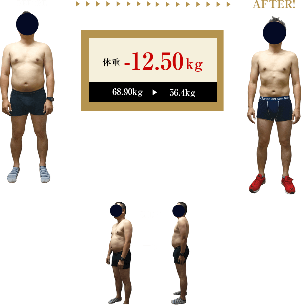 before → after 体重 -12.50kg 68.90kg → 56.4kg