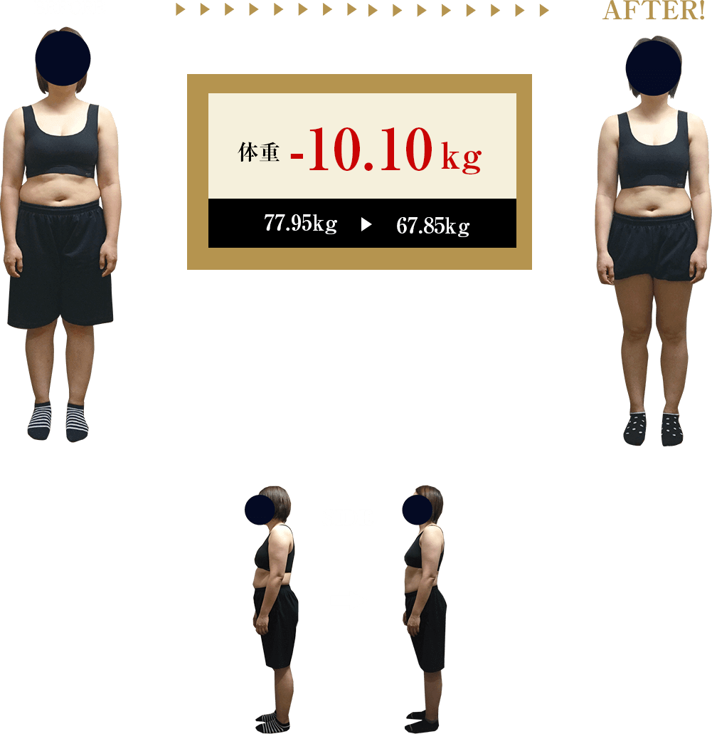 before → after 体重 -10.10kg 77.95kg → 67.85kg