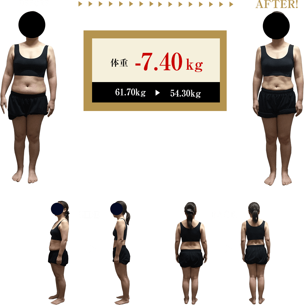 before → after 体重 -7.40kg 61.70kg → 54.30kg