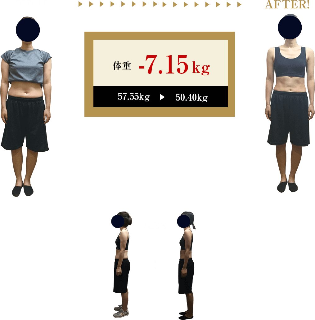 before → after 体重 -7.15kg 57.55kg → 50.40kg
